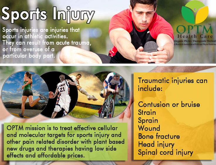 Treat ‪#‎SportsInjury‬ with ‪#‎OPTM‬- ‪#‎Phytomedicines‬