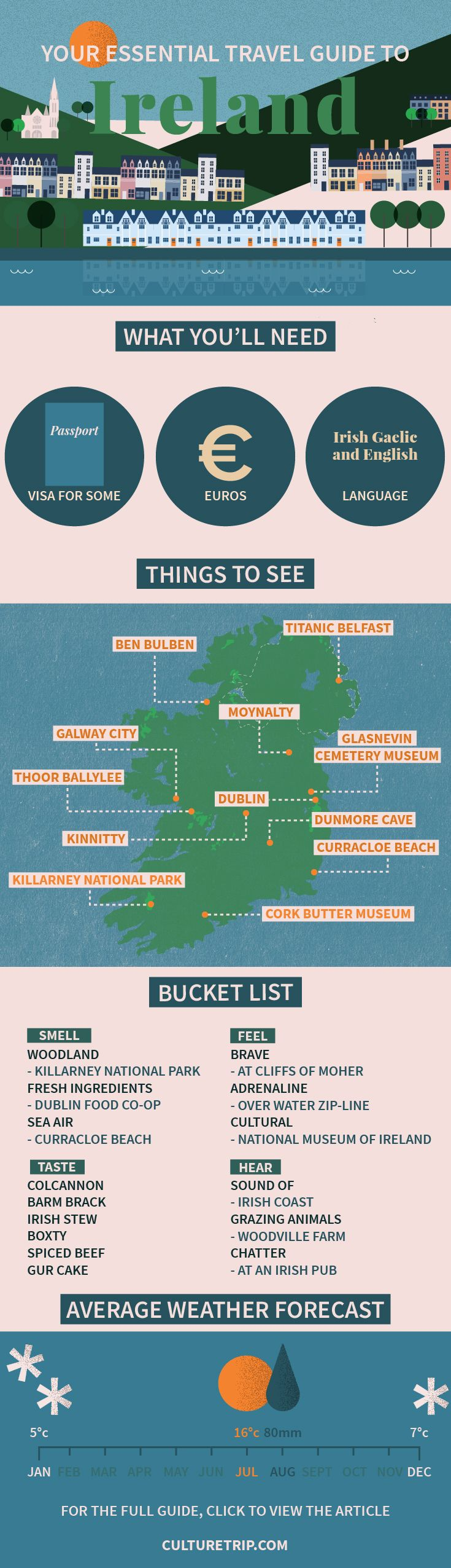 Your Essential Travel Guide to Ireland (Infographic) |Ireland, Dublin, weekend break, Europe, bucket list, wanderlust, adventure, challenge, coffee, bar, food, must try, Summer, Beach