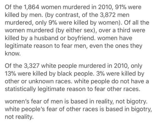 This is so powerful. The existential fears of white people are in a feedback loop with their racism. Conversely, women's fear is real, yet male violence is negated by male privilege.