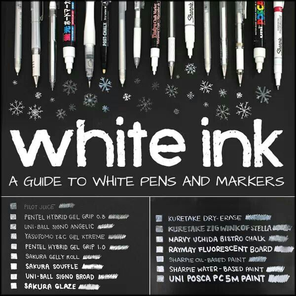 A guide to white ink
