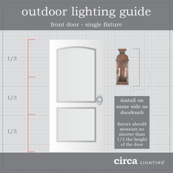 Landscape Lighting Guide: 1000+ Images About Outdoor Lighting On Pinterest