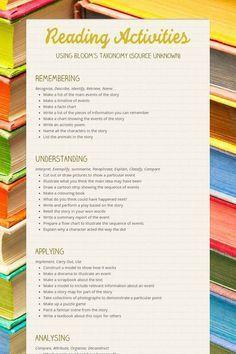 Comprehension Strategies Reading Activities