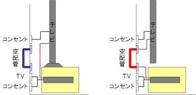 TVimage3