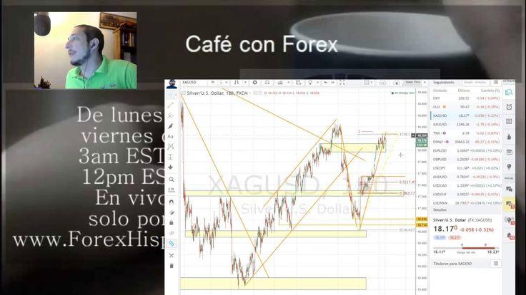 Forex con Café del 03 de Abril del 2017