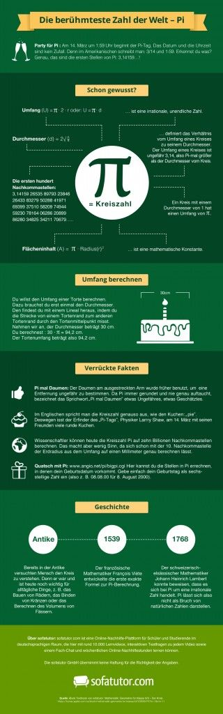 Best 260 Bildung BS ideas on Pinterest | German language, Learn ...