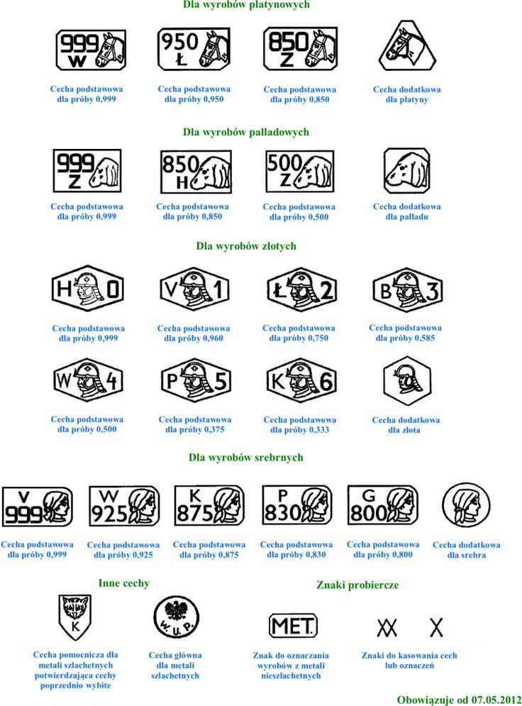 Tabela_cech_probierczych_obowiązujących_od_7_maja_2012_R.