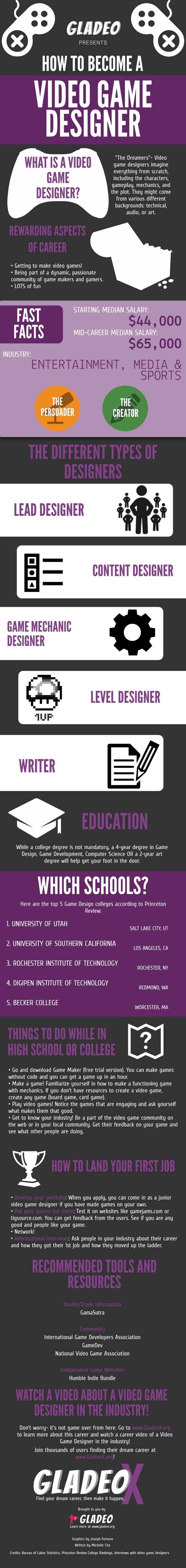 best images about career exploration and inspiration gladeo how to become a video game designer stem steam jobs careers