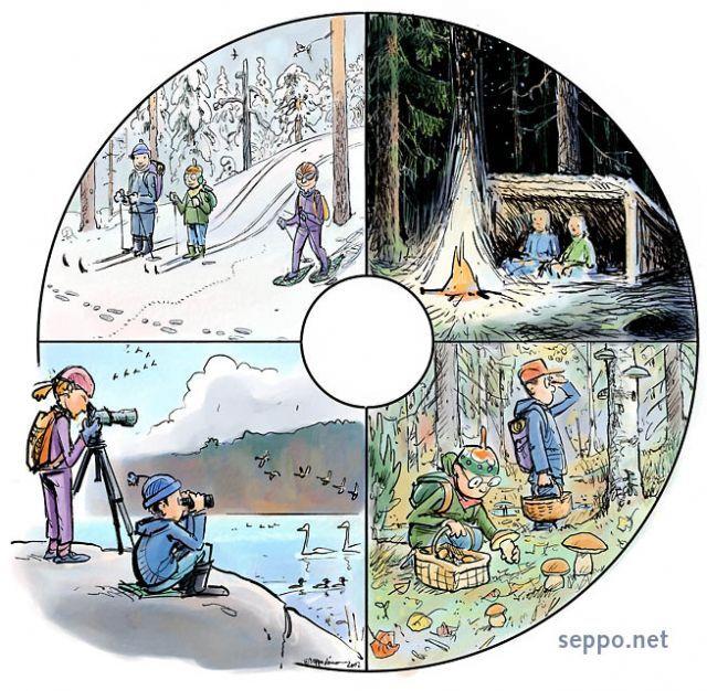 Retkeily ja neljä vuodenaikaa, keywords:  retkeily luontoharrastus vuodenaika vuodenajat kevät kesä syksy talvi hiihto lumikenkä lintuharrastus bongaus sienestys tatti vanha metsä laavu nuotio pilapiirros