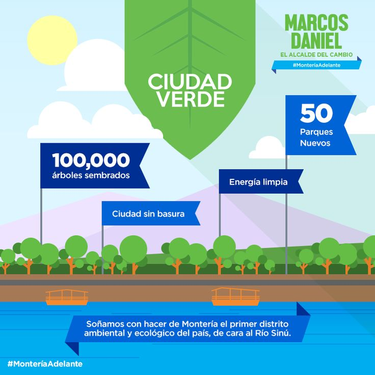 Queremos hacer de Montería el primer distrito ambiental y ecológico del país, de cara al río Sinú, donde nuestros campesinos cuenten con mejores vías, vivienda, agua potable, salud y educación de calidad. Tenemos el valle más fértil del mundo y queremos que el mundo lo sepa, que todos reconozcan a Montería como una agrópolis que puedan recorrer a través del turismo verde, e invertir en ella para construir empresas prósperas y generadoras de empleo en la ciudad verde y sostenible de Colombia.