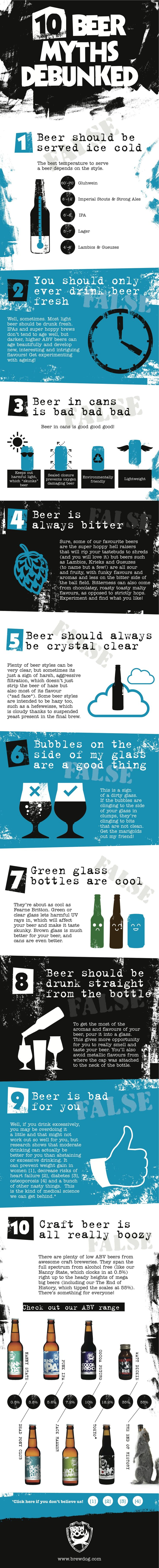 10 beer myths debunked infographic! How to take the best care of your beer and make the most of it
