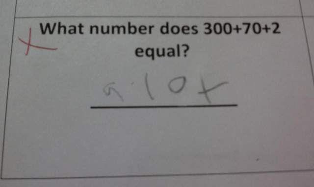 28 copies d'élèves hilarantes qui rivalisent d'imagination pour échapper aux réponses