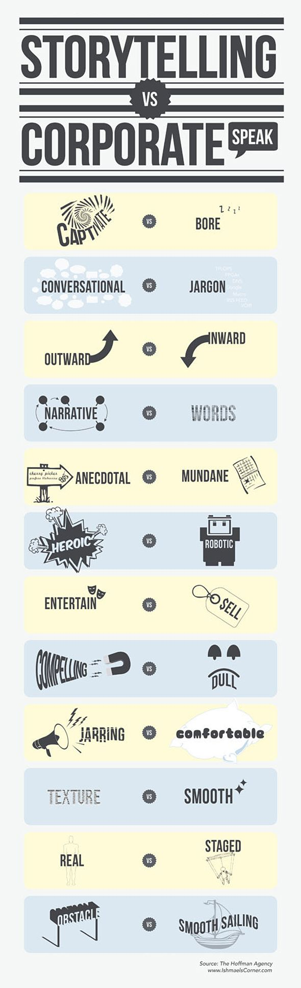 Infographic that illustrates the difference between corporate jargon and storytelling. So true!