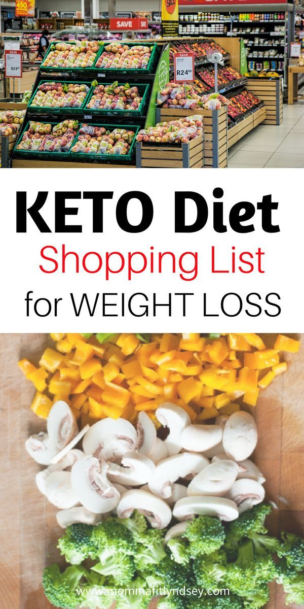 55 keto on a budget food items from aldi keto pinterest keto shopping lists and weight loss