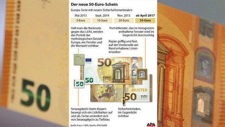 Der neue 50 EURO Schein