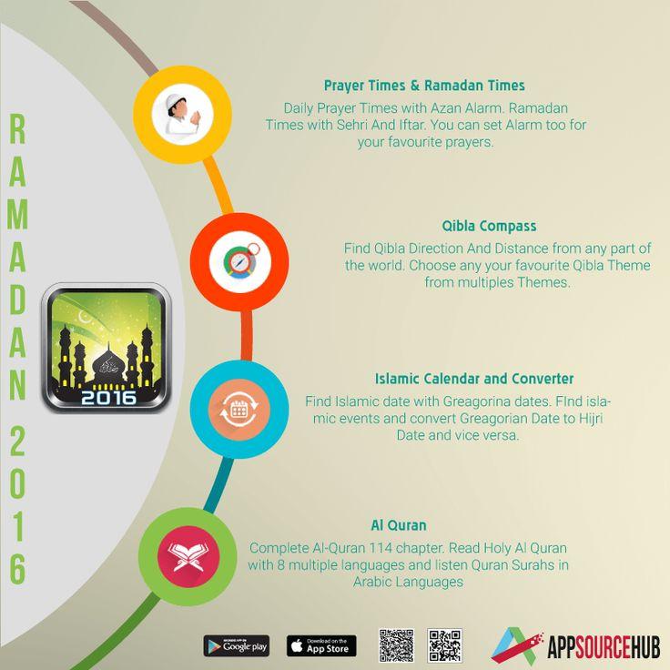 Complete Ramadan Schedule 2016 - https://lh3.googleusercontent.com/7u_K2visoR8wQ4kIKTwnZxMNM-qfA9dYi5MCpc817G620m7ulflcQw-UqLsMWO8dVKpa=h900-rw  #RamadanSchedule