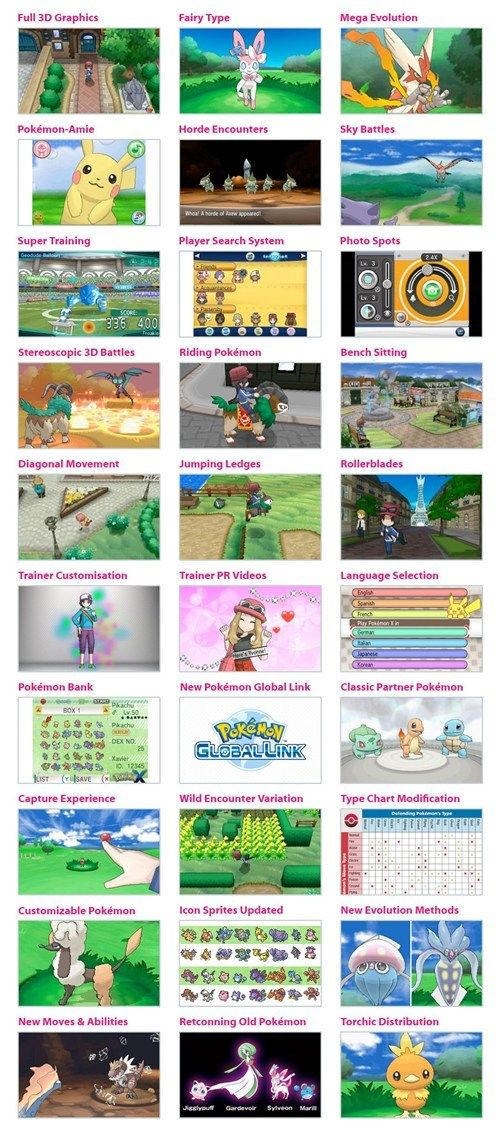 Every New Feature in Pokémon X and Y So Far