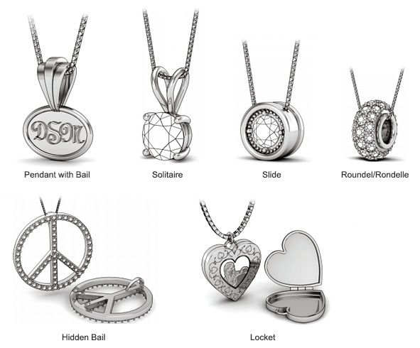 1000+ ideas about Diamond Size Charts on Pinterest ...