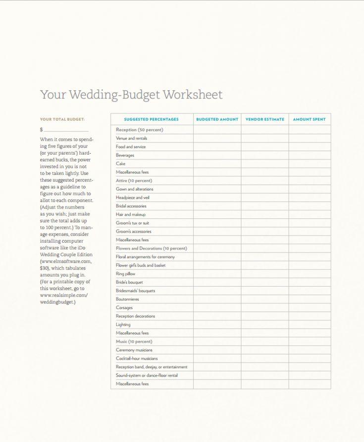 Printables Business Interruption Worksheet business interruption worksheet hypeelite 1000 ideas about wedding budget on pinterest wedding