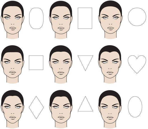 face-shapes-illustration