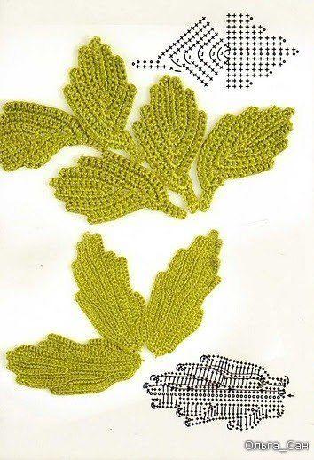 Feuilles vertes dentellées et leurs grilles gratuites !
