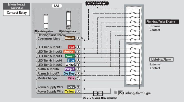 Federal Signal Legend Lightbar Wiring Diagram, http