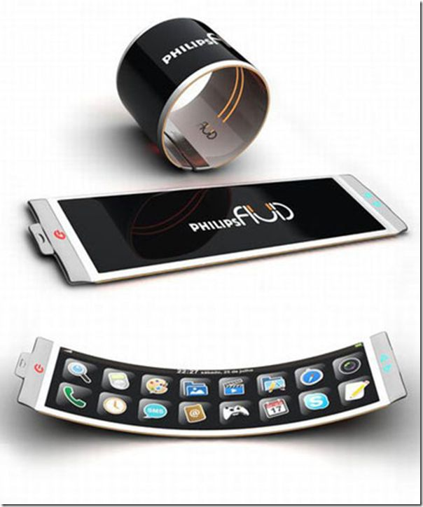 Future technology Phones of future