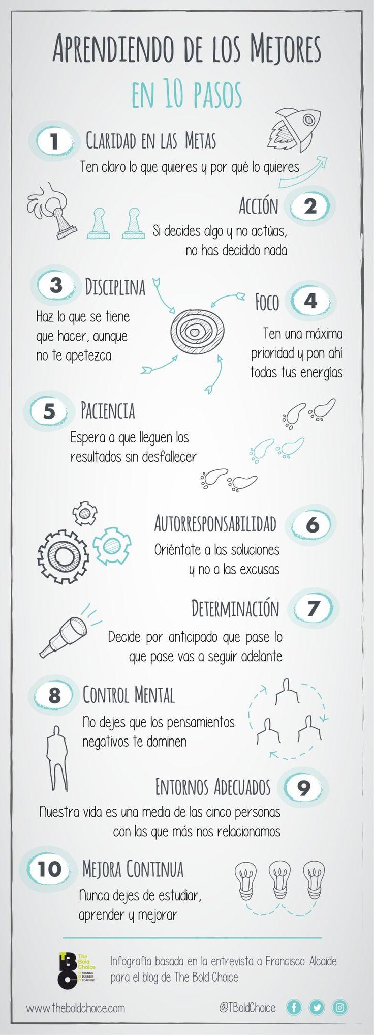 Aprendiendo de los mejores en 10 pasos #infografia