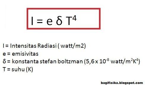 "Pada tahun 1879 ahli fisika  Josef Stefan dari Austria melakukan ekperimen tentang benda hitam. Daya total persatuan luas adalah intensivas total.  Berdasarkan hukum Stefan Boltzmann yang berbunyi ""Jumlah energi yang dipancarkan per satuan permukaan sebuah benda hitam dalam satuan waktu akan berbanding lurus dengan pangkat empat temperatur "". Ludwig Boltzmann (1844 – 1906)  teori gelombang elektromagnetik cahaya, Joseph Stefan (1853-893) gabungan termodinamika dan persamaan-persamaan…"
