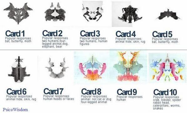 Manchas del Test de Rorschach con sus respuestas más comunes. #PsicoWisdom