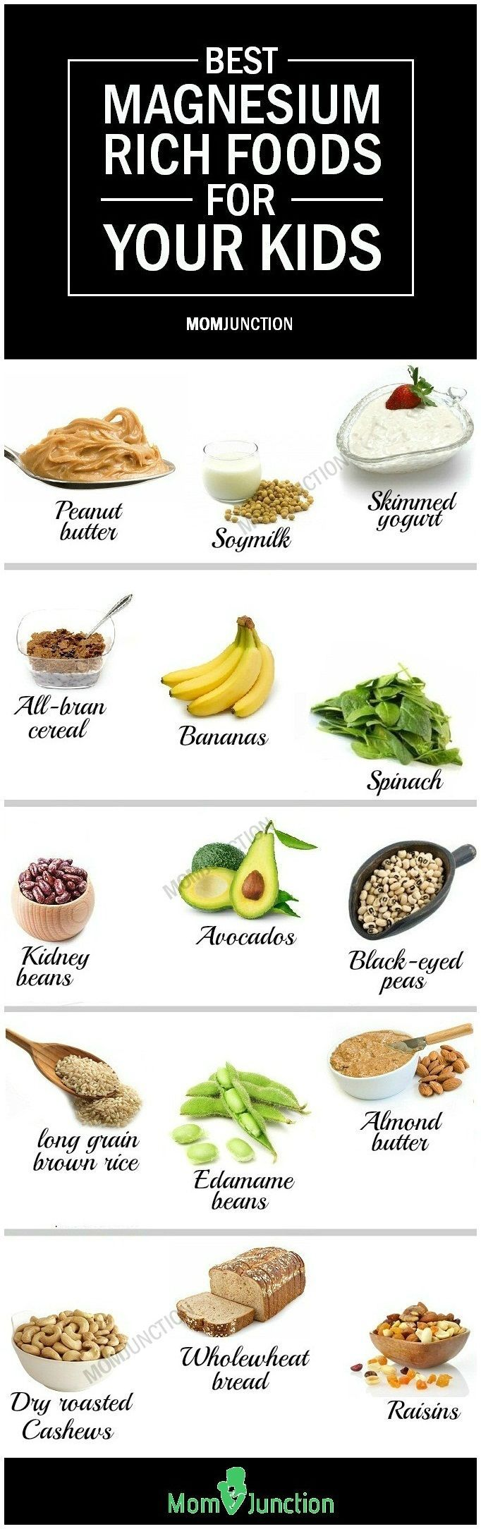 107 Best Images About Child Nutrition On Pinterest