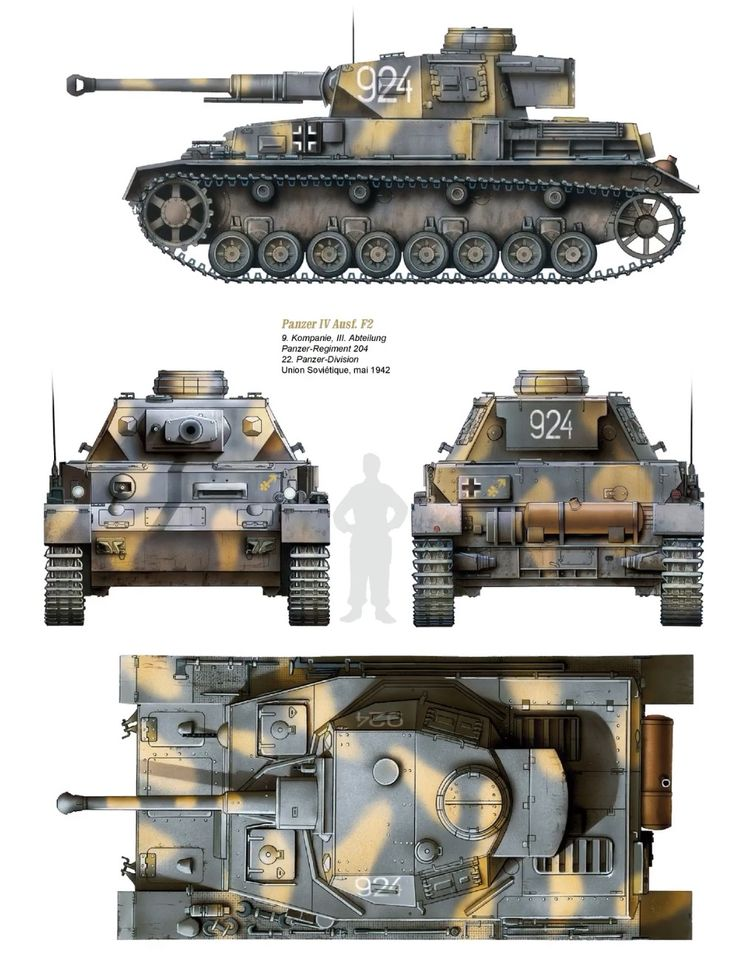 Panzer IV con cañon de 75 mm