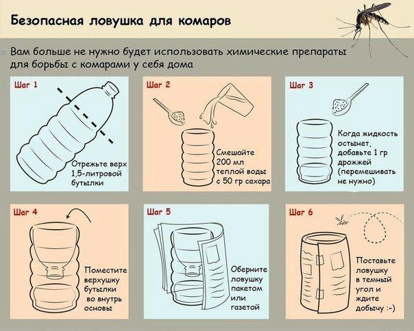 Безопасная ловушка для комаров