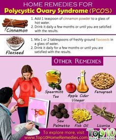 Home Remedies for Polycystic Ovary Syndrome (PCOS):