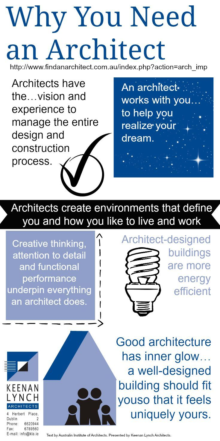 Need an architect? Email us info@kla.ie.  http://www.findanarchitect.com.au/index.php?action=arch_imp -this article by Australian Institute of Architects explains beautifully what architects do and why homeowners need us. So we made an infographic of our favourite quotes.