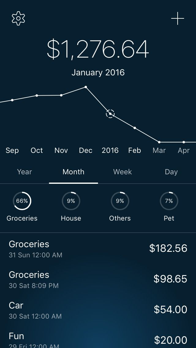 5coins - Spend Everyday on App Store: You don't need to be an accountant in order to track expenses. 5coins is a simple beautiful and smart app for tracking your daily expenses. It... Developer: Yuzhou Zhu Download at http://ift.tt/1xgUOHp