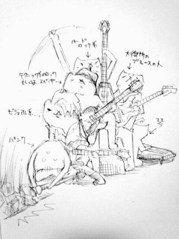 ギターリストの姿勢の角度で色々分類してみた。  #フテネコ