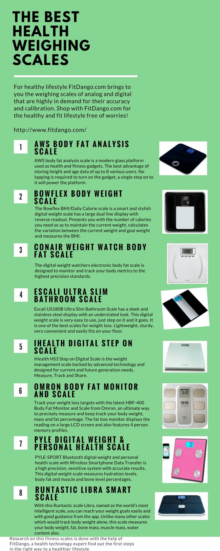 Stand up bathroom scales - The Weighing Scales Are Broadly Classified Into Two Categories Analog And Digital Also