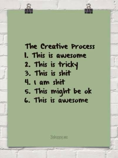 the creative process. sound familiar?