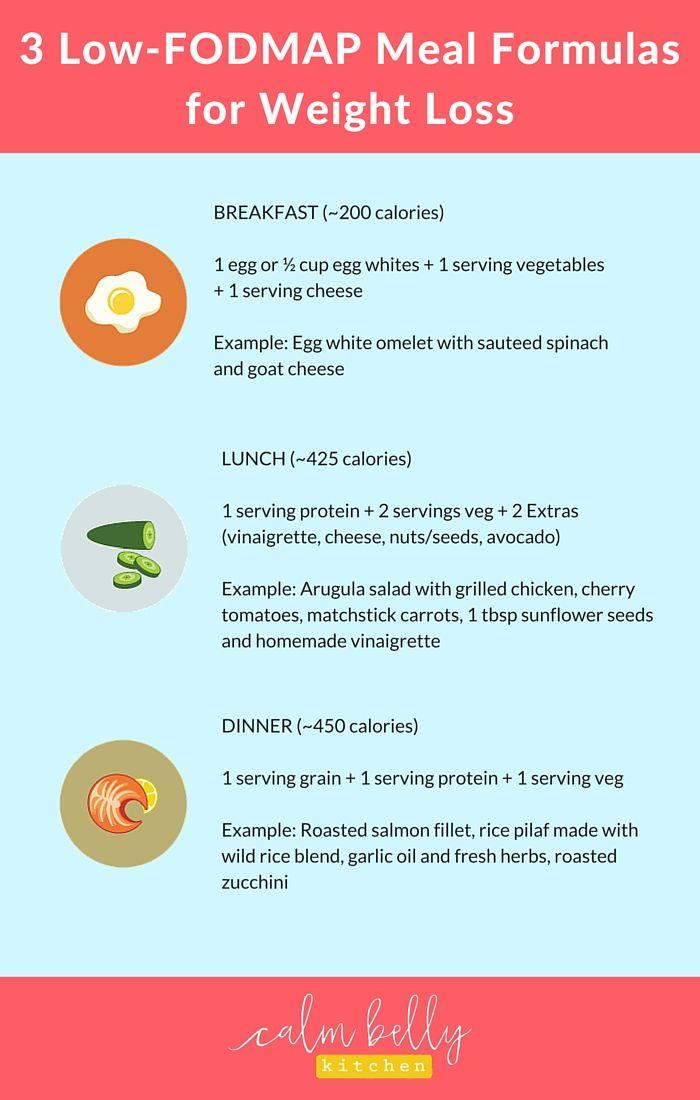 Best 25 fodmap diet ideas on pinterest fodmap foods fodmap 3 no fail low fodmap meal formulas for weight loss free cheat sheet publicscrutiny Choice Image