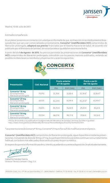ANHIDA - TDA/H: PRECIOS CONCERTA 36 Y 54