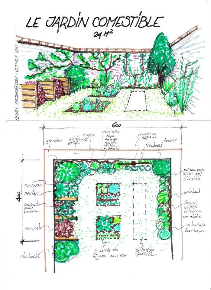 pour les petits jardins