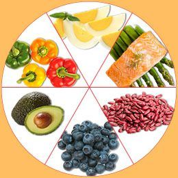 Foods for Low Thyroid Levels - Low Thyroid Diet imagine eating this all time trust me its not easy..