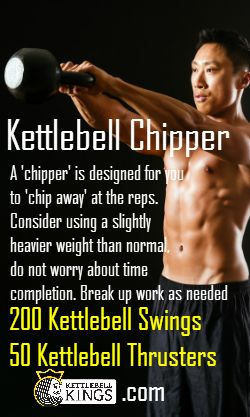 Kettlebell Workouts Online | Kettlebells For Sale - Kettlebell Kings