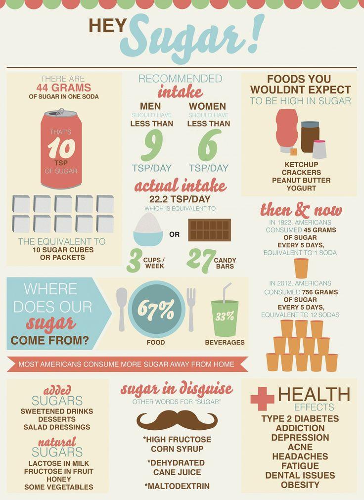 suiker infographic