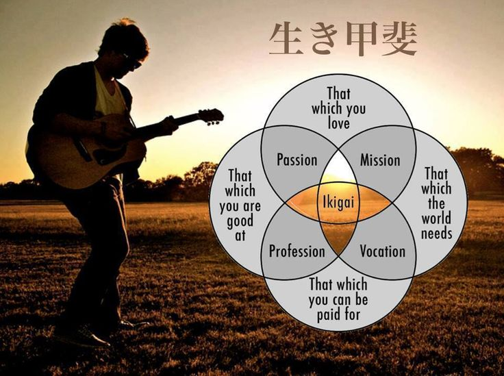 "Ikigai (生き甲斐) is a Japanese concept meaning ""a reason for being."" Everyone, according to the Japanese, has an ikigai. Finding it requires a deep and often lengthy search of self-discovery and reflection."