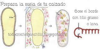 Resultado de imagen para zapatos tejidos paso a paso
