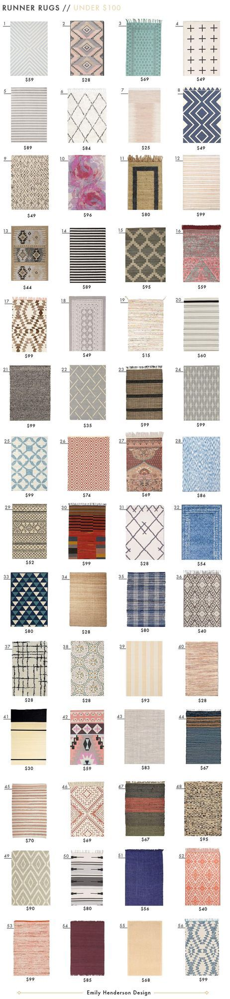 Runner Rugs Under $100 | Emily Henderson | Bloglovin'