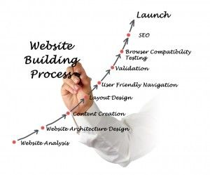 A web design company plays a significant role in defining your web existence.  Hire the Top Web Design Company In Atlanta by Visiting our website today.  #Top #Web #Design #Company #In #Atlanta