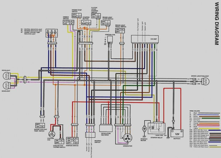 Yamaha Yfz 450 Wiring Diagram Kuwaitigenius In 2020