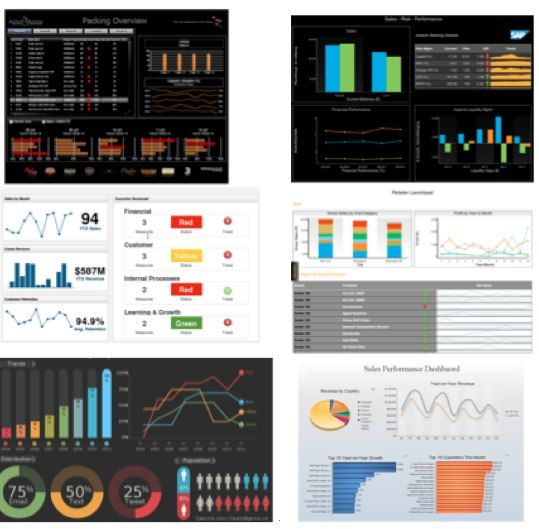 What is a dashboard Really.docx